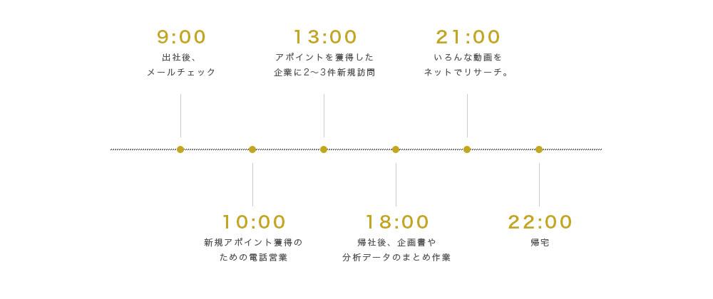 schedule04