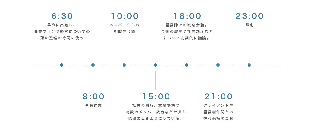 schedule01