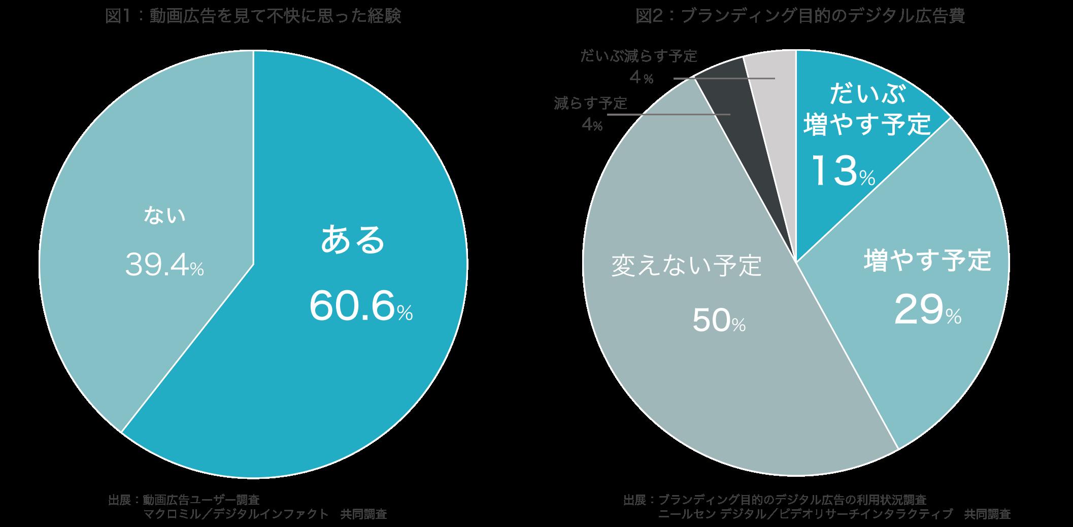 図1・図2