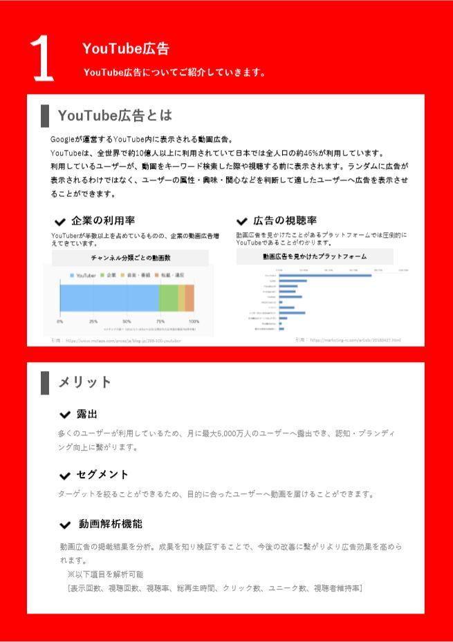 YouTube広告②-min