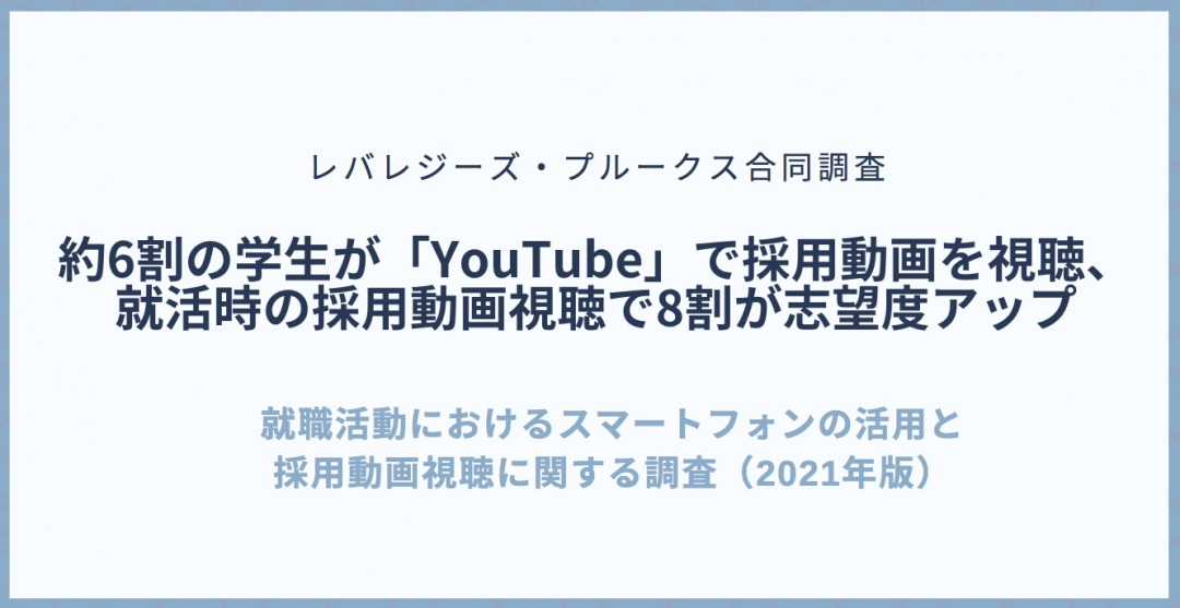 採用動画視聴に関するアンケート